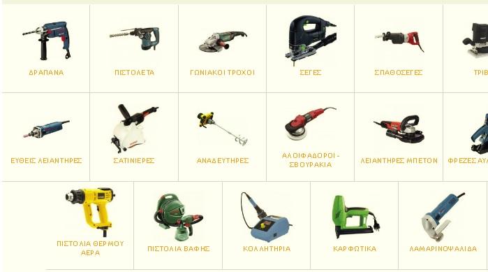 Ποιο ηλεκτρικό εργαλείο να επιλέξω